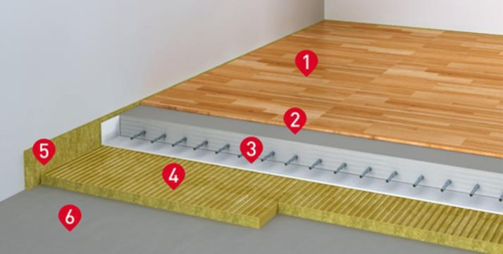 podlaha-armovany-beton.jpg